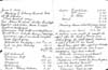Brandon Library Club original minutes 1926-1953 part 53