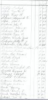 Oak Ridge Cemetery Records, Page 3 part 3