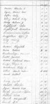 Oak Ridge Cemetery Records, Page 51 part 3