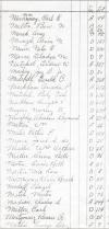 Oak Ridge Cemetery Records, Page 60 part 2