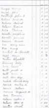 Oak Ridge Cemetery Records, Page 66 part 1