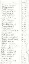 Oak Ridge Cemetery Records, Page 95 part 3