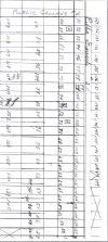 Oak Ridge Cemetery Records, Page 108 part 3
