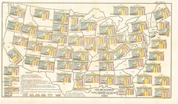 1903, United States